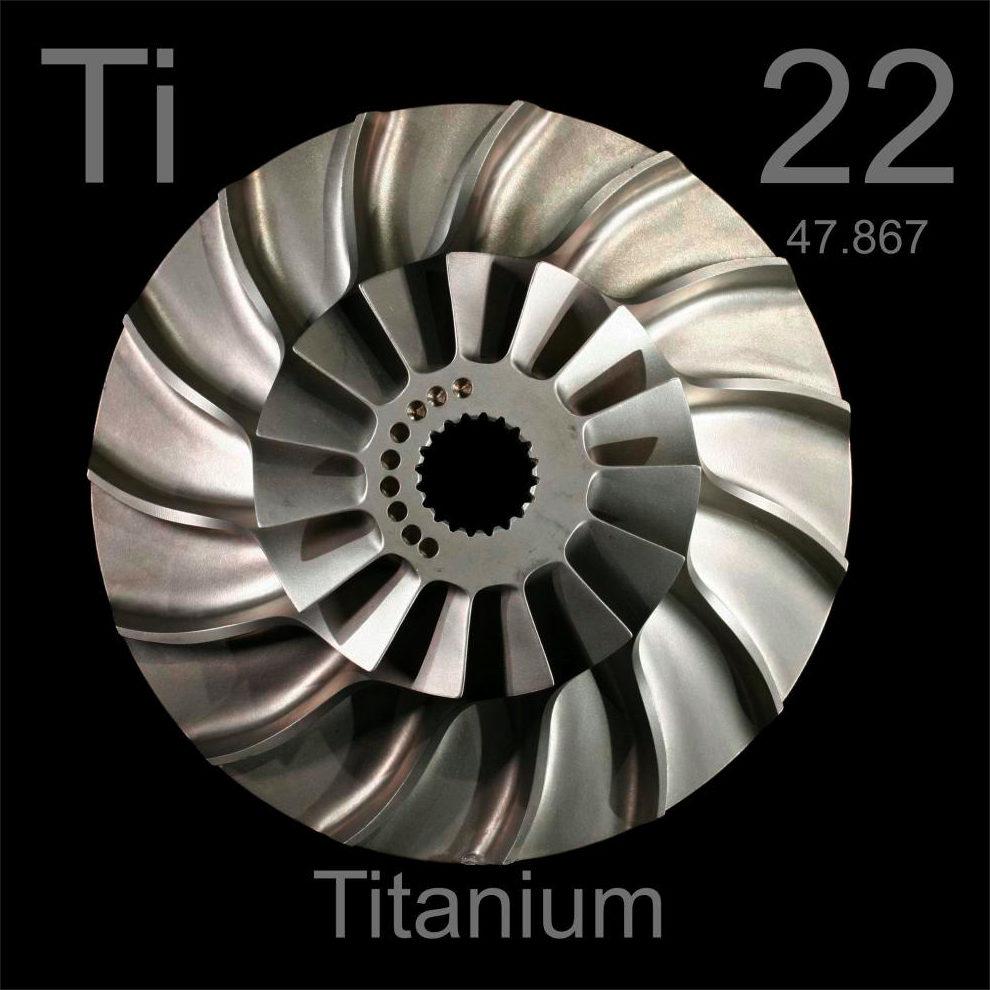 Propósitos 2017 Hábitos de Titanio